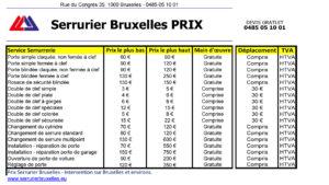 Serrurier Bruxelles Prix
